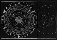 Antique Scientific Diagram of an Astronomical Clock, 1773. The dark center object is the Earth. The Moon to the left and the Sun to the right. The Moon is rotating, revolving around the Earth,...