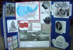Civil War resources