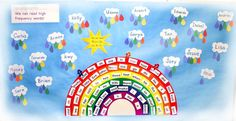 Rainbow Words - Teaching Sight Words  Good tracking system using a bulletin board. Have student names on clouds. Each time a student passes a level (color coded sight words) they get the same color of raindrop underneath their personal cloud. Rainbow displays sight words according to color and level.
