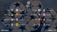 Café y Fútbol: Cruces Octavos de Final UEFA Champions League