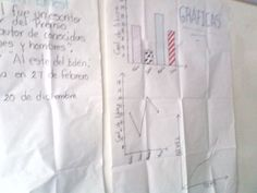 """Matemáticas sesión 1, 10 de marzo, """" Ejemplos de gráficas"""""""