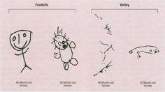 Neurodevelopmental effects of pesticide exposure, 4-5 year olds