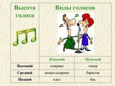 Teaching Music, Piano Music, Music Education, Music Stuff, Musicals, Classroom, Learning, Guitar, Piano