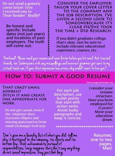 How To Email Cover Letter And Resume How To Tailor Your Cover Letter & Resume For Different Positions .