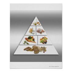 Pirâmide de comida