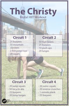 Looking for a brutal, burpee-filled #HIIT workout? Try the Christy! Had to pin this because of my name!