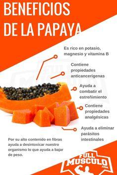 infografia de las propiedades y beneficios de la papaya. Es rico en potasio, magnesio y vitamina B, contiene propiedades anticacerígenas, ayuda a combatir el estreñimiento, contiene propiedades analgésicas y ayuda a eliminar parásitos intestinales.