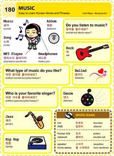 Korean language: Music