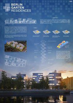 Site Analysis Architecture, Architecture Panel, Architecture Student, Architecture Drawings, Architecture Portfolio, Architecture Design, Architecture Diagrams, Presentation Board Design, Architecture Presentation Board