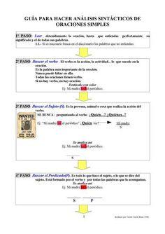 40 Ideas De Análisis Sintáctico Sintactico Sintaxis Gramática Española