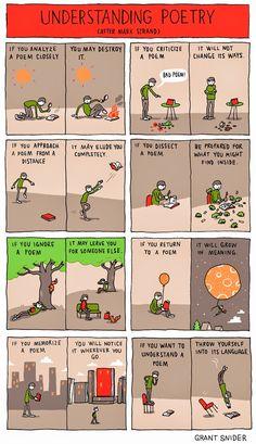 Understanding Poetry understanding Insights
