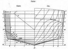 Rc Model, Boats, Vehicles, Wood Art, Crafts, Ships, Boating, Boat, Vehicle