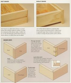 9,000 Woodworking Plans For Furniture & Crafts