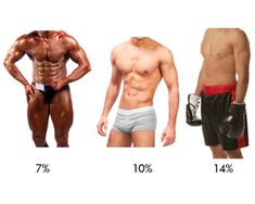 male body fat percentages