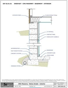 This drawing gives you the view of the architectural wall cross-section of the panel being installed directly onto of a CMU masonry wall. The InSoFast detail is the adhesive application from the concrete slab to the top of the wall at the floor joist.