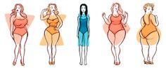 Skinny Girl Problems by Rachel Idzerda