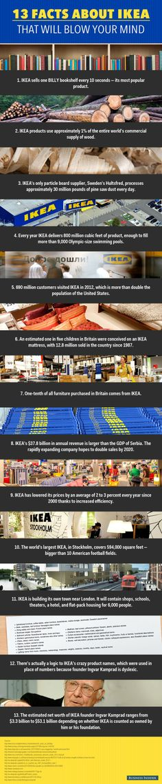 13 Facts About IKEA That Will Blow Your Mind