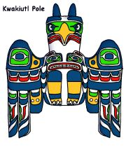 Make your own totem pole- amazing site with tons of ideas, templates, info about totems, etc great for Grade 6 Arte Haida, Haida Art, Native American Projects, Native American Symbols, Totem Pole Art, Totem Poles, Art Activities, Activity Ideas, Inuit Art
