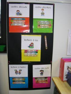 A l'origine, les 5 au quotidien sont des ateliers à faire chaque jour. Mais j'ai opté pour une rotation par jour... Il ne s'agit donc pas de 5 au 'quotidien' dans ma classe mais de '5 hebdomadaires'. Dans cette page, je vous présenterai mon organisation:... French Classroom, French Immersion, Daily 5, Rotation, Classroom Organization, Literacy, Grade 2, Stage, Word Of The Day