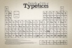 The Periodic Table of Typefaces | creativebits™
