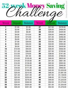 Weekly Savings Plan, 52 Week Savings Challenge, Money Saving Challenge, Saving Money Chart, Best Money Saving Tips, Money Plan, Money Tips, Budgeting Money, Money Management