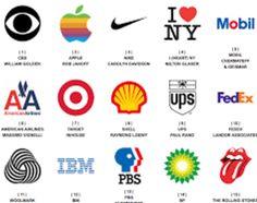 45 Ideas De Consejos Para Realizar Logotipos Logotipos Consejos Logotipos Famosos