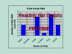 Teach your students to read and interpret bar graphs. This teacher guide may be used for students as early as grade 2. Challenge your students to think more critically and become better mathematicians.     Download this guide and start your students on their way to becoming better problem graphic interpreters.