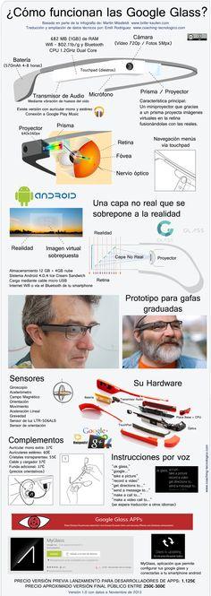Cómo funcionan las gafas de Google #infografia
