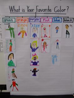 Joyful Learning In Kindergarten Kindergarten Colors, Preschool Colors, Kindergarten Classroom, Classroom Activities, Kindergarten Activities, Preschool Graphs, All About Me Preschool Theme, Kindergarten First Day, Sequencing Activities