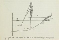 Fig. 126. You appear to a fish to be four-thirds bigger than you are. Gilbert Light Experiments. 1920.