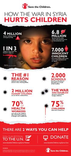 4 million Syrian children are in dire need of help .  Like in all disasters, they are the most vulnerable and bear the brunt of the crisis. http://www.savethechildren.org/atf/cf/%7B9def2ebe-10ae-432c-9bd0-df91d2eba74a%7D/SYRIA_INFO_GRAPHIC_STC_SEPTEMBER2013.PDF?msource=wekigsrc0913