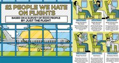 Some people love flying, whereas others won't even step on a plane. But, if you've ever flown before you'll know the pain of getting stuck in close proximity to an annoying passenger. We've all been there, and it sucks! 'Just the Flight' decided to take a survey of 5,000 frequent fliers to find out which kinds of behaviors or offenses they find most annoying from other passengers. Check it out!