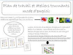 Plan de travail et ateliers tournants mode d'emploi Preschool Kindergarten, Ms Gs, Montessori, Elementary Schools, Education, Math, Plans, Petite Section, Organiser