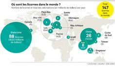 La chasse aux licornes a commencé dans la French Tech