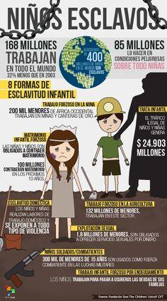 168 millones de menores en todo el mundo son esclavos   Noticias   teleSUR