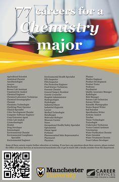 CHEMISTRY :77 careers for a Chemistry Major ::: ASU-BEEBE ::: www.ASUB.edu ::: @ASUBeebe ::: #ASUBeebe ::: #ProudToBeBlue