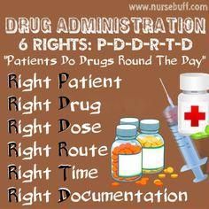 6 rights of drug administration nursing mnemonic