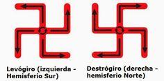 Decodificación Biológica Sonia Monzón