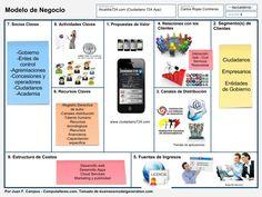 ejemplo modelo canvas PAGINA WEB - Buscar con Google