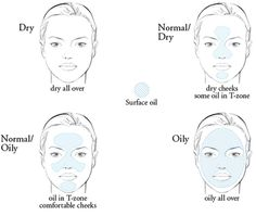 ...♥ Makeup Obsessed Beauty ♥...: How To Match My Foundation? ( Indepth Research )