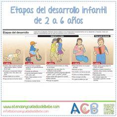 Etapas del desarrollo infantil de 2 a 6 años #atencionycuidadosdelbebe #desarrolloinfantil