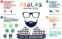A Fab Lab (Fabrication Laboratory) is a public space offering workshops for individuals in digital fabrication. Equipped with flexible computer controlled Impression 3d, Design Lab, Web Design, Cultura Maker, Conception 3d, Maker Labs, Space Lab, Lab Logo, Portfolio Examples