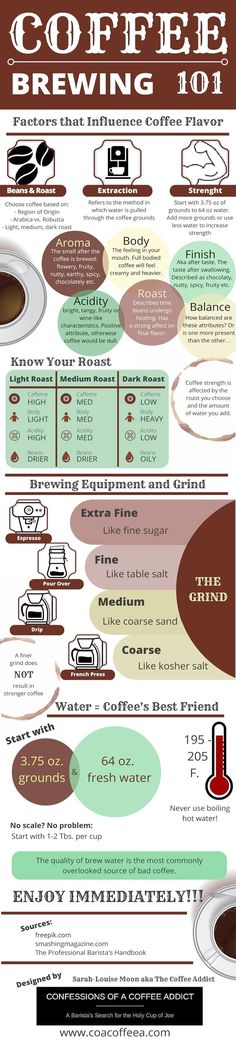 Learn what makes a great cup of coffee and how to brew delicious coffee at home, every time with this helpful infographic. Learn what makes a great cup of coffee and how to brew delicious coffee at home, every time with this helpful infographic. Espresso Coffee, Coffee Cafe, Coffee Drinks, Coffee Barista, Coffee Snobs, Espresso Drinks, Coffee Truck, Starbucks Coffee, I Love Coffee