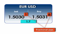 Learn more about the importance of a fractional pip when forex trading - both for the trader and the broker - My trading buddy Educational Blog