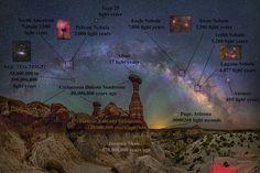 Milky Way over Arizona Toadstools