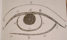 Drawing the Eye. Byzantine Icons, Byzantine Art, Religious Icons, Religious Art, Writing Icon, How To Drow, Sketch Icon, Paint Icon, Illumination Art