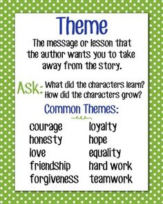 May 2019 - Lesson ideas, anchor charts and other resources for teaching students to identify the theme in a piece of literature. See more ideas about Teaching themes, Teaching and Reading themes. Reading Lessons, Reading Strategies, Reading Skills, Teaching Reading, Reading Comprehension, Teaching Ideas, Guided Reading, Reading Record, Reading Logs