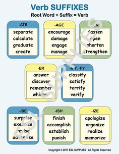 English Grammar Rules, English Vocabulary Words, Learn English Words, English Lessons, Teaching Child To Read, Word Formation, Spelling Words, Anchor Charts, Teaching English