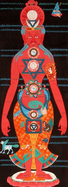 Another chakra art