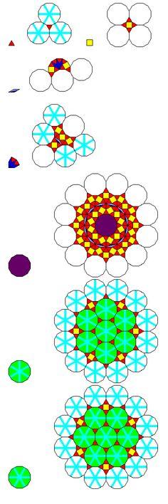 Dodecagonal Tilings